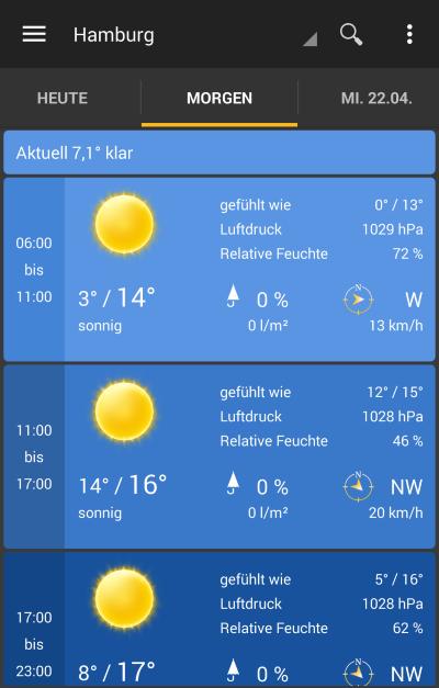 Wesser University   Wesser Erfahrungen   Wetter am Di. 22.04.2015