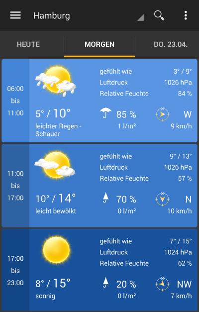 Wesser University   Wesser Erfahrungen   Wetter am Mi.22.04.2015